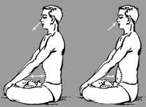 Bhastrika, une technique de respiration dans Yoga Detox de YoganNadini
