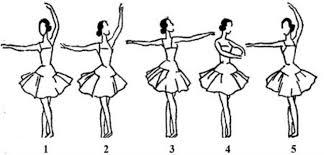 Comme les danseuses, apprenez à travailler vos bras avec NandiniYoga